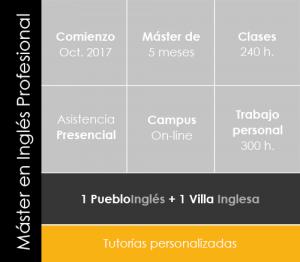 Máster en inglés Profesional - Diverbo