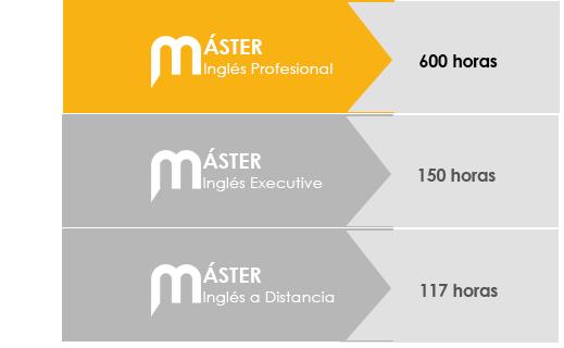 tabla_trabajoclasenal_master_profesional_diverbo_puebloingles - copia